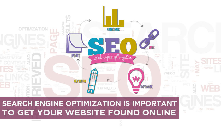 Search-Engine-Optimization-is-important-to-get-your-website-found-online-2 Search Engine Optimization is important to get your website found online