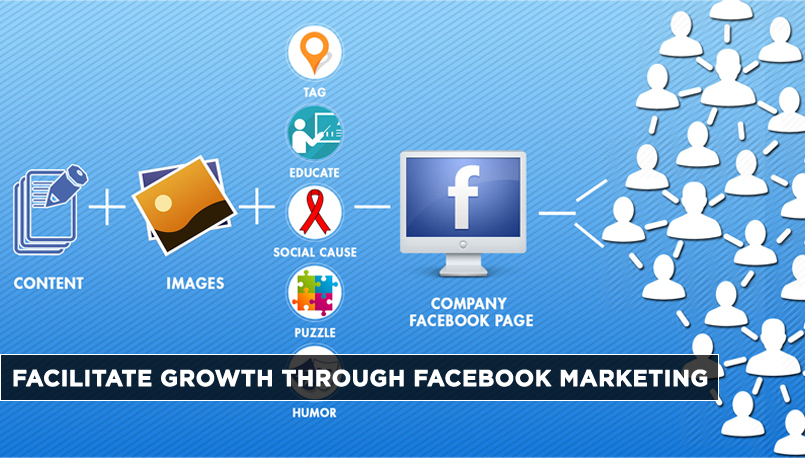 Facilitate Growth Through Facebook Marketing