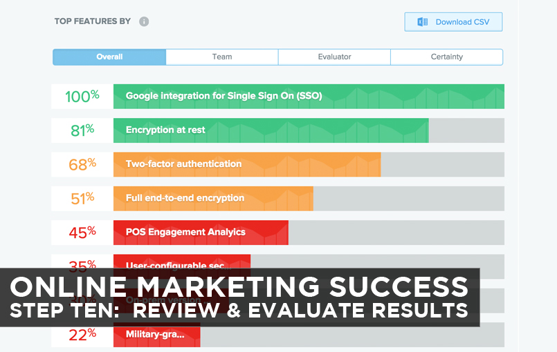 Online Marketing Success – Step Ten: Review & Evaluate Results